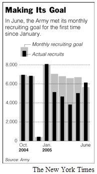 How_to_meet_a_recruitment_quota
